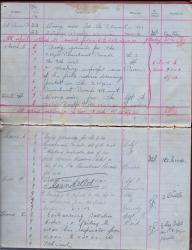 Punishment Book for No. 2 Company Training Battalion Grenadier Guards