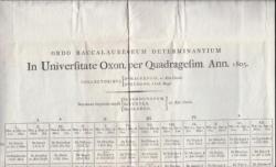Ordo Baccalaureorum Determinantium